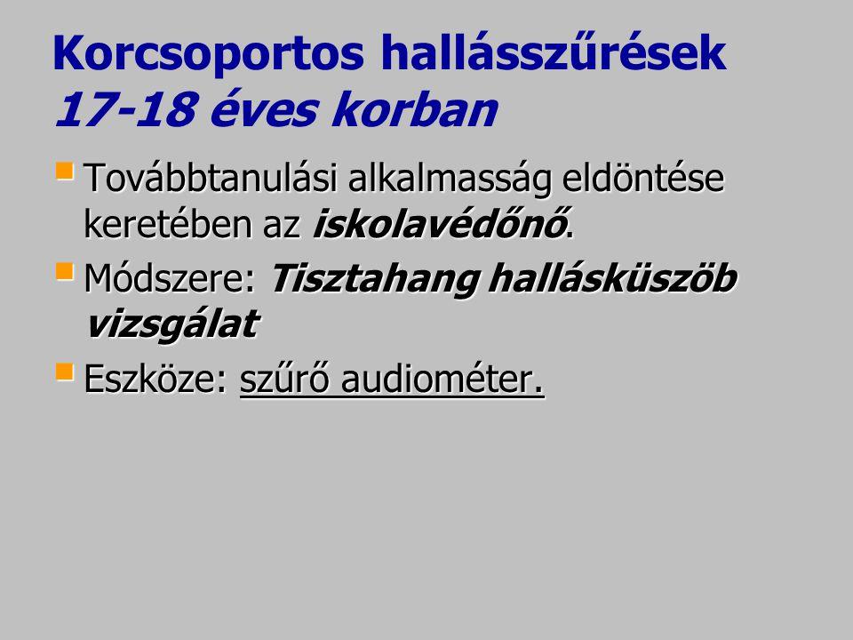 Korcsoportos hallásszűrések 17-18 éves korban
