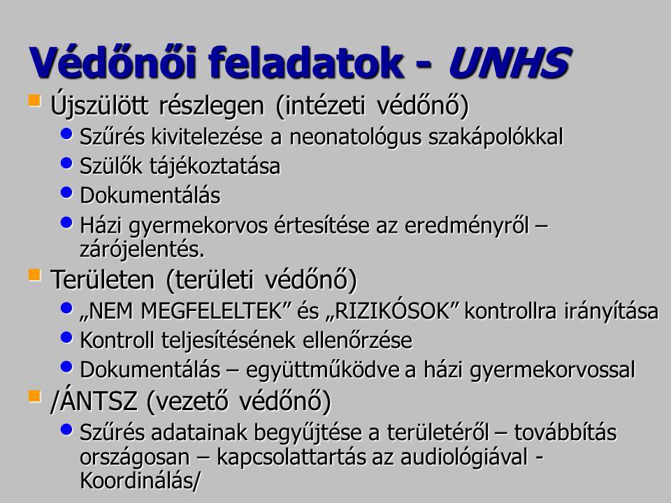 Védőnői feladatok - UNHS