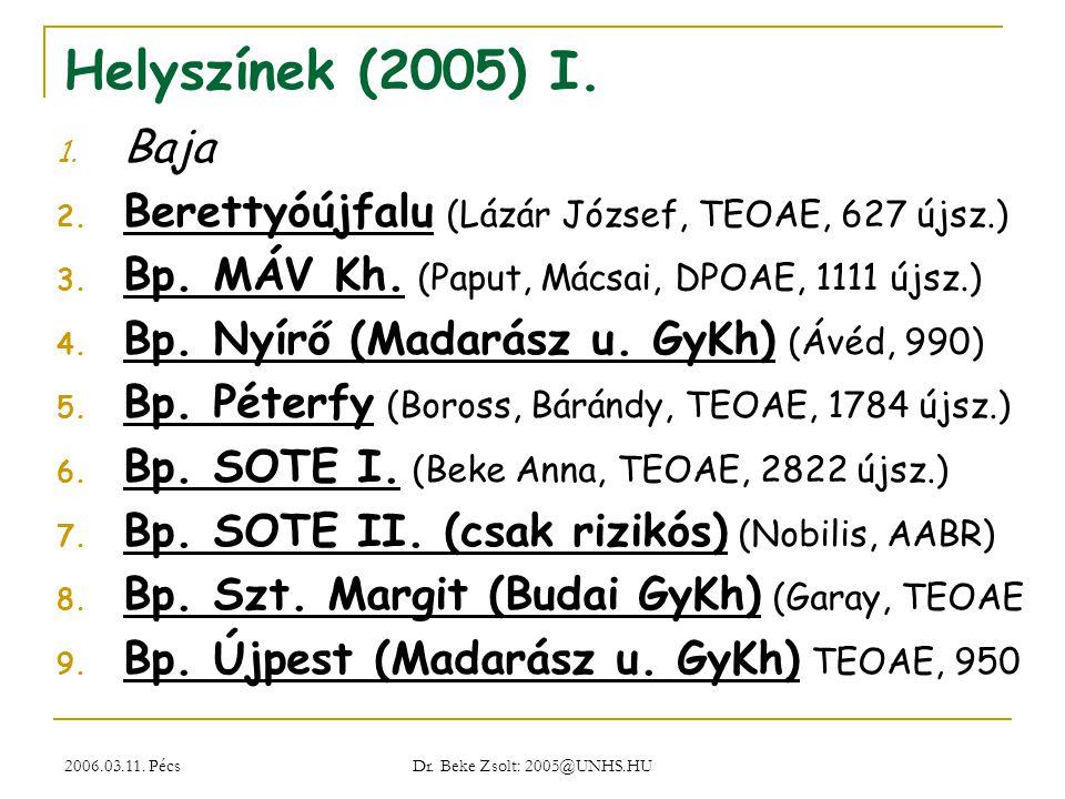 Helyszínek (2005) I. Baja. Berettyóújfalu (Lázár József, TEOAE, 627 újsz.) Bp. MÁV Kh. (Paput, Mácsai, DPOAE, 1111 újsz.)