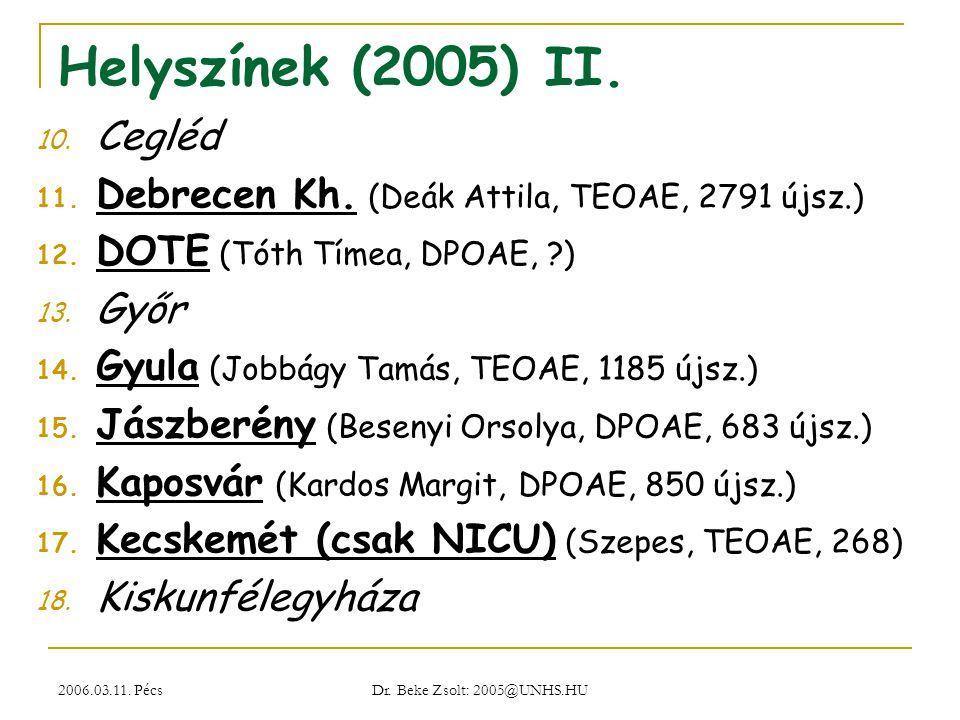Helyszínek (2005) II. Cegléd