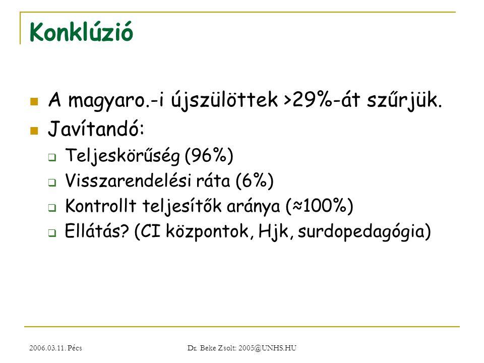 Konklúzió A magyaro.-i újszülöttek >29%-át szűrjük. Javítandó: