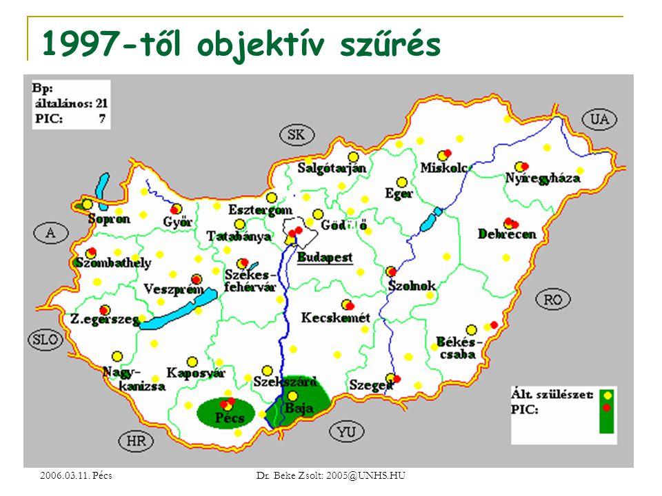 1997-től objektív szűrés 2006.03.11. Pécs Dr. Beke Zsolt: 2005@UNHS.HU