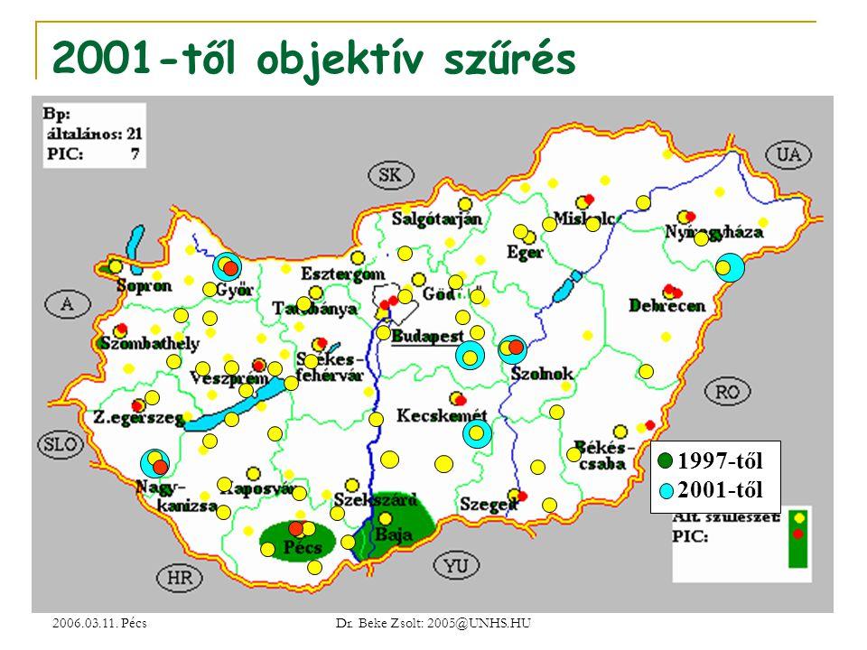 2001-től objektív szűrés 1997-től 2001-től 2006.03.11. Pécs