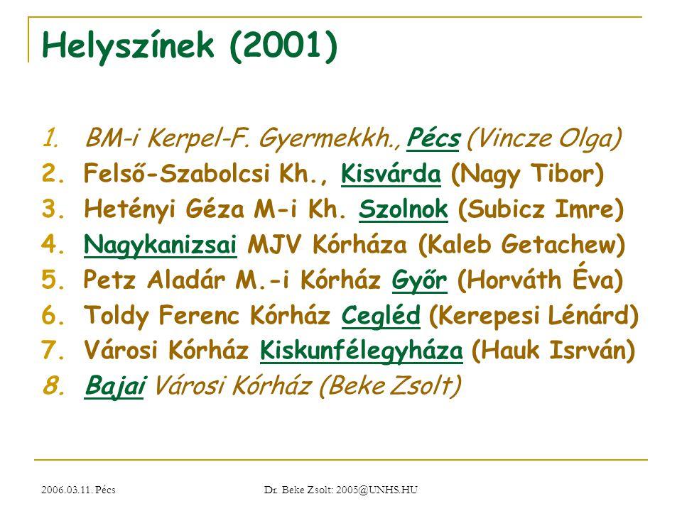Helyszínek (2001) BM-i Kerpel-F. Gyermekkh., Pécs (Vincze Olga)