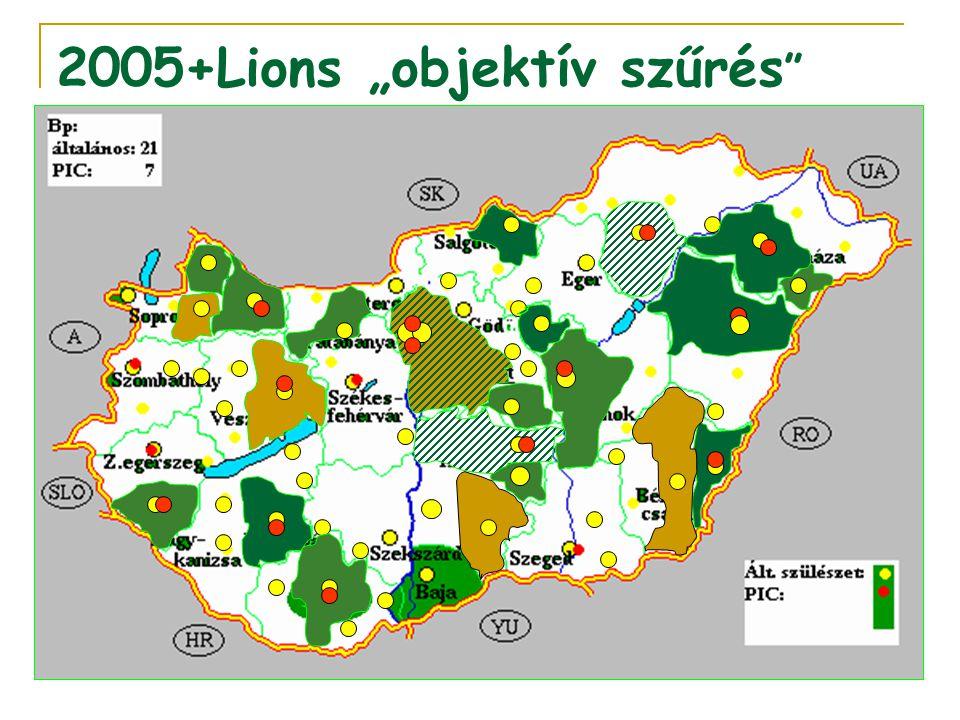 """2005+Lions """"objektív szűrés"""