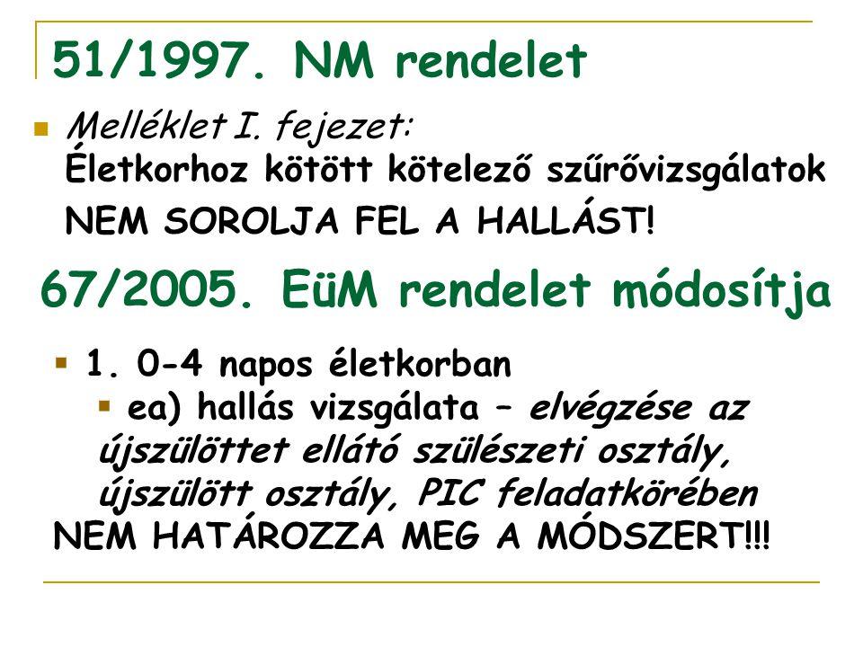 67/2005. EüM rendelet módosítja