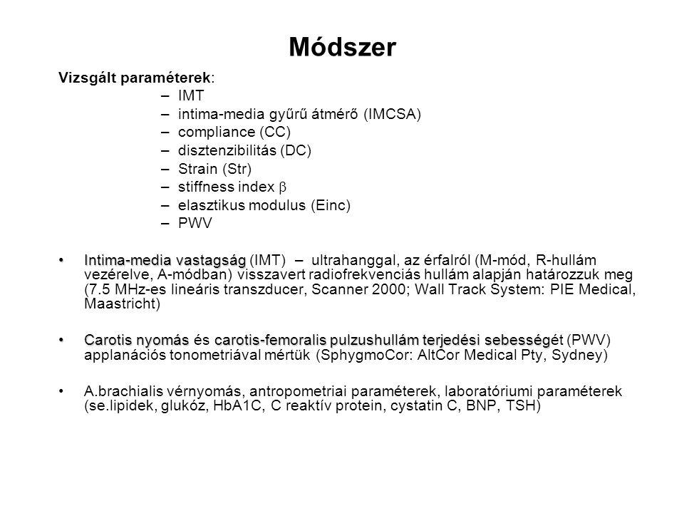 Módszer Vizsgált paraméterek: IMT intima-media gyűrű átmérő (IMCSA)