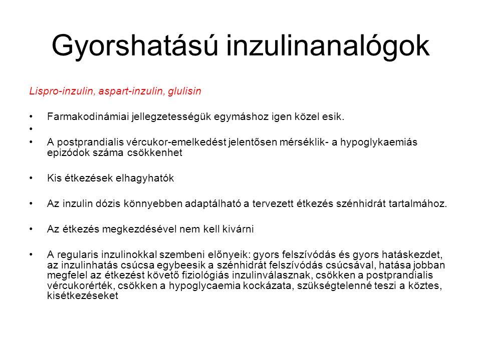 Gyorshatású inzulinanalógok