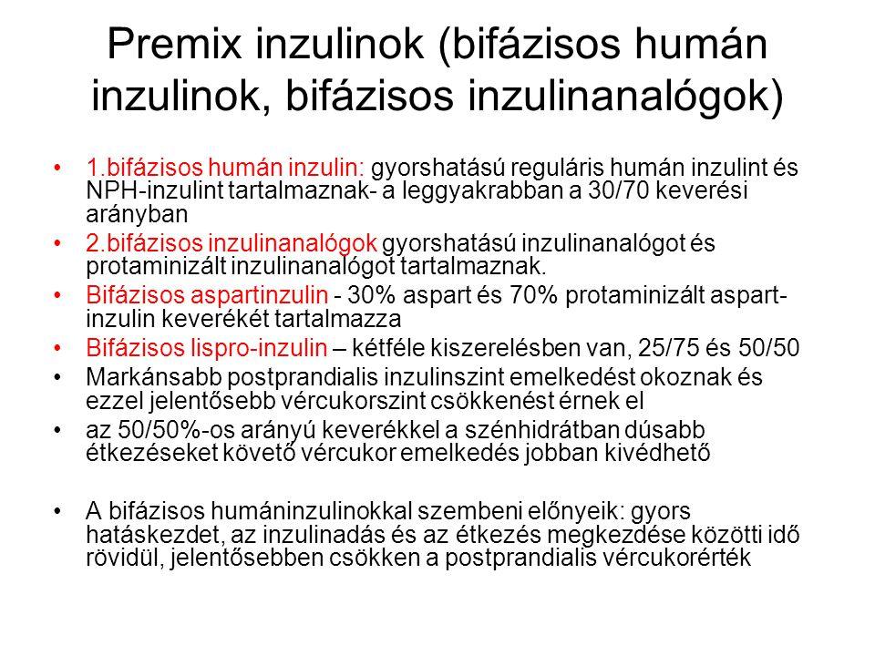 Premix inzulinok (bifázisos humán inzulinok, bifázisos inzulinanalógok)