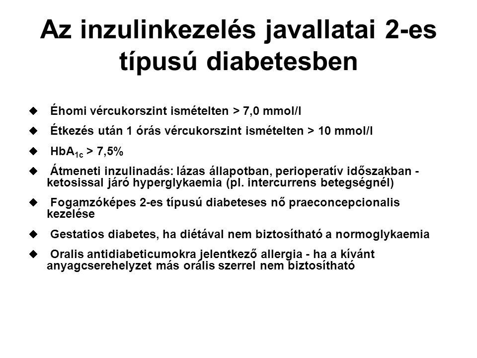 Az inzulinkezelés javallatai 2-es típusú diabetesben