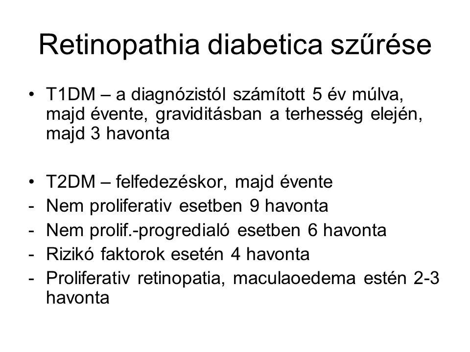 Retinopathia diabetica szűrése