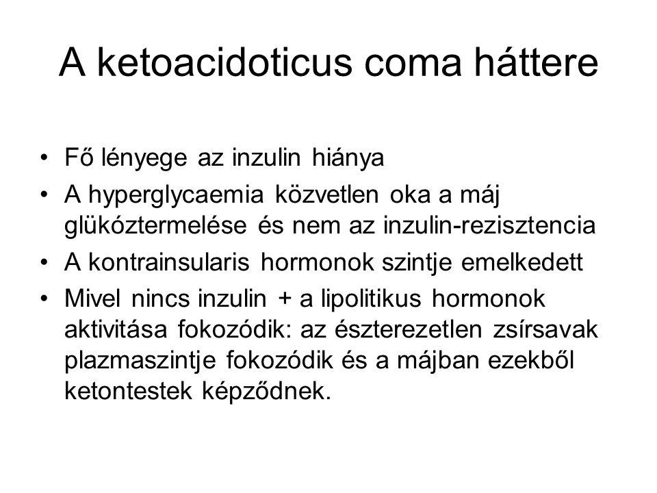 A ketoacidoticus coma háttere