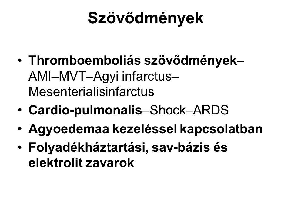 Szövődmények Thromboemboliás szövődmények–AMI–MVT–Agyi infarctus–Mesenterialisinfarctus. Cardio-pulmonalis–Shock–ARDS.
