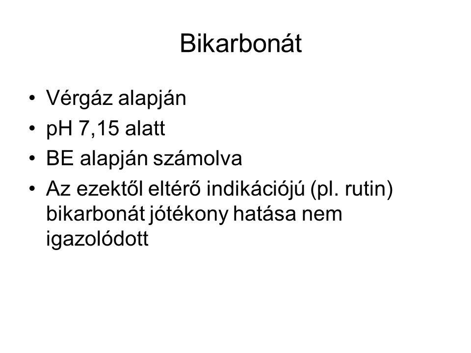 Bikarbonát Vérgáz alapján pH 7,15 alatt BE alapján számolva