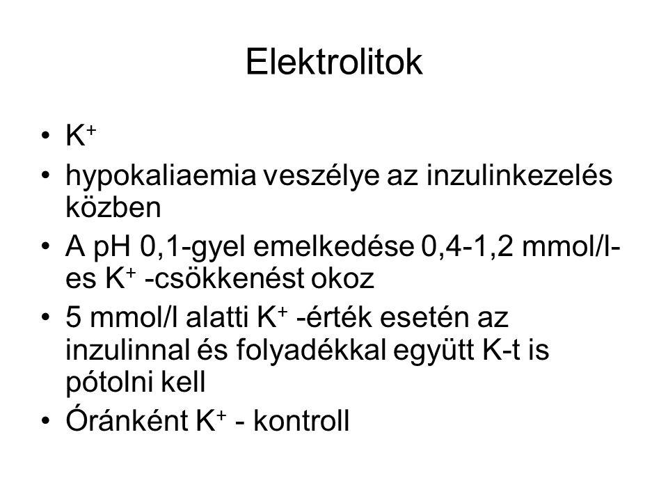 Elektrolitok K+ hypokaliaemia veszélye az inzulinkezelés közben