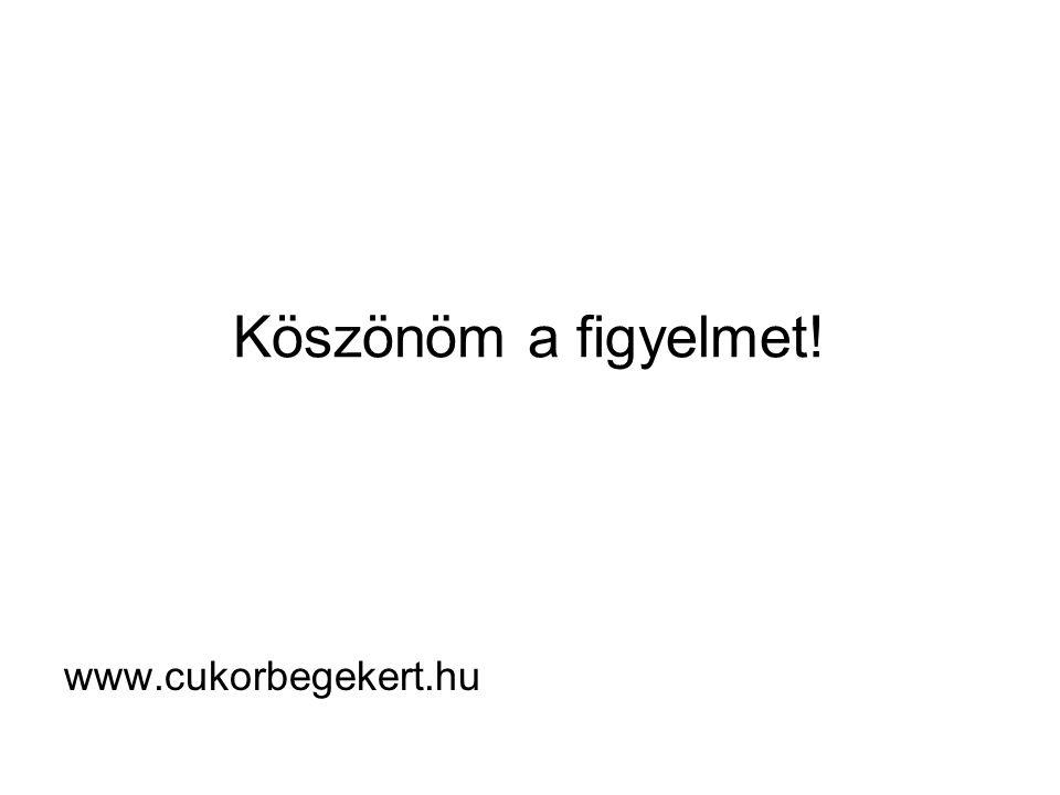 Köszönöm a figyelmet! www.cukorbegekert.hu