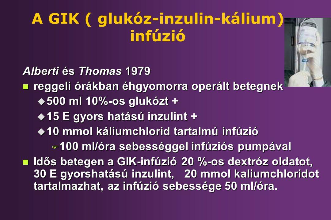 A GIK ( glukóz-inzulin-kálium) infúzió