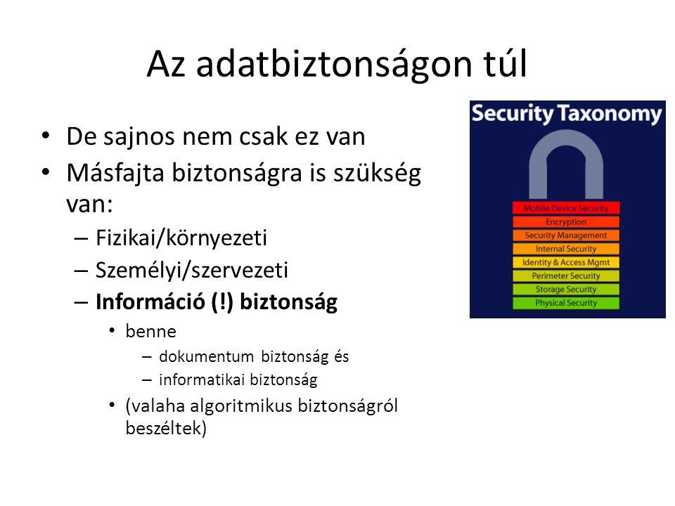 Az adatbiztonságon túl