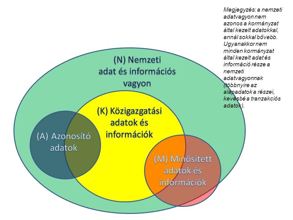 adat és információs vagyon