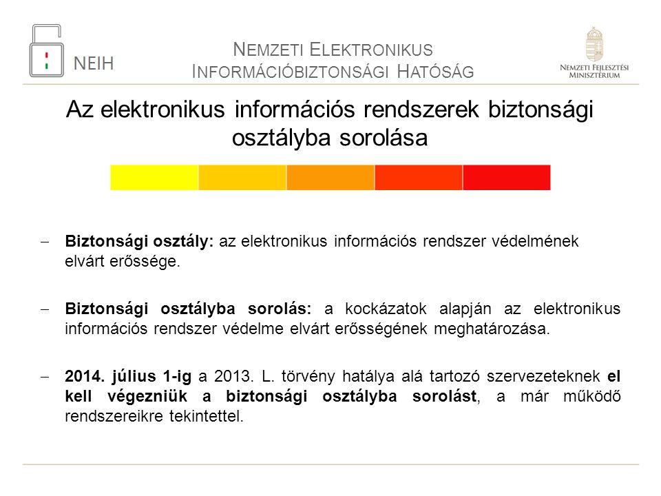 Az elektronikus információs rendszerek biztonsági osztályba sorolása