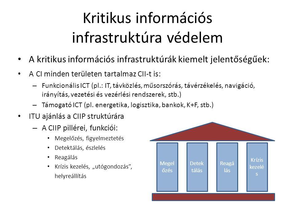 Kritikus információs infrastruktúra védelem