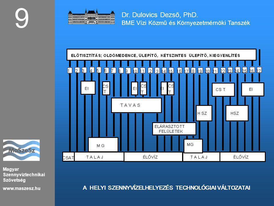 9 Dr. Dulovics Dezső, PhD. BME Vízi Közmű és Környezetmérnöki Tanszék