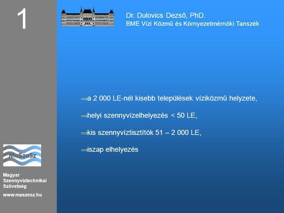 1 Dr. Dulovics Dezső, PhD. BME Vízi Közmű és Környezetmérnöki Tanszék. a 2 000 LE-nél kisebb települések víziközmű helyzete,