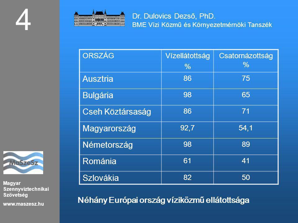 4 Ausztria Bulgária Cseh Köztársaság Magyarország Németország Románia