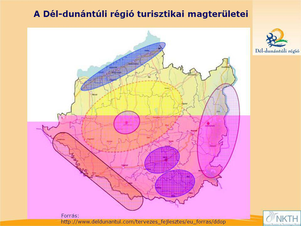 A Dél-dunántúli régió turisztikai magterületei