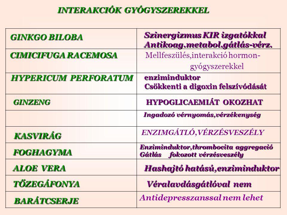 KASVIRÁG BARÁTCSERJE INTERAKCIÓK GYÓGYSZEREKKEL