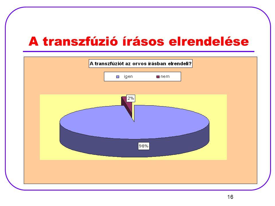 A transzfúzió írásos elrendelése