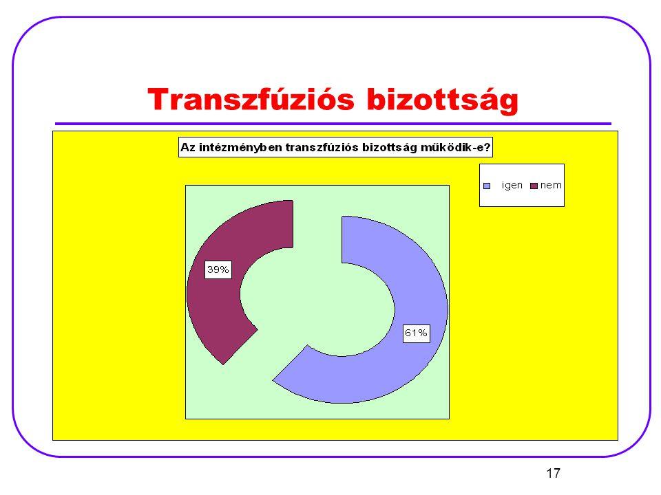 Transzfúziós bizottság