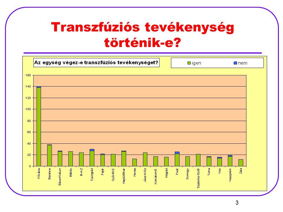 Transzfúziós tevékenység történik-e