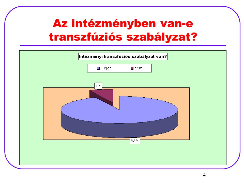 Az intézményben van-e transzfúziós szabályzat