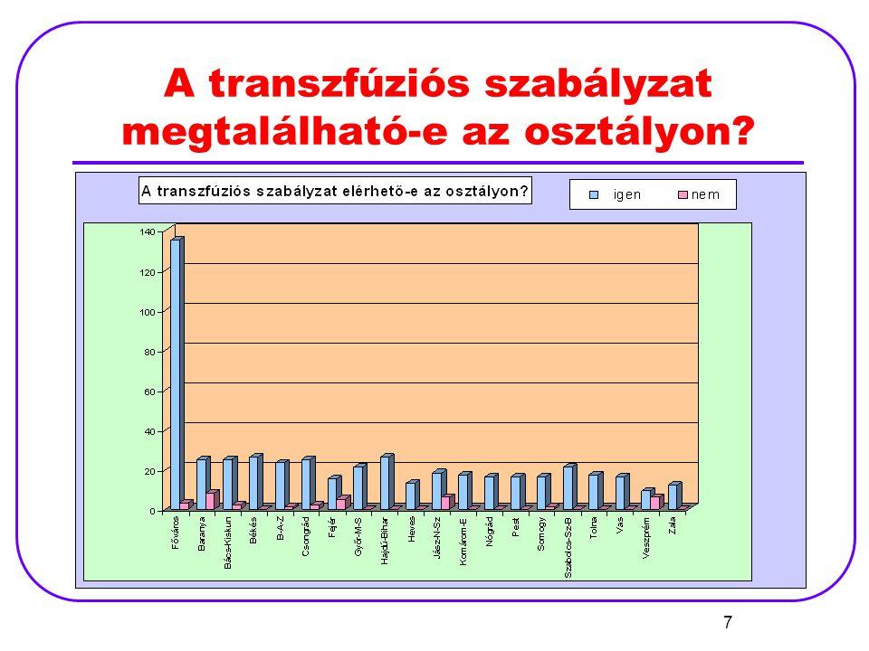 A transzfúziós szabályzat megtalálható-e az osztályon