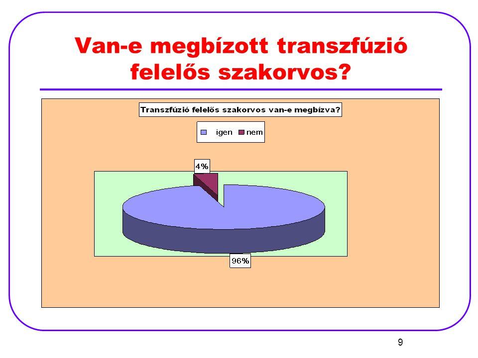 Van-e megbízott transzfúzió felelős szakorvos