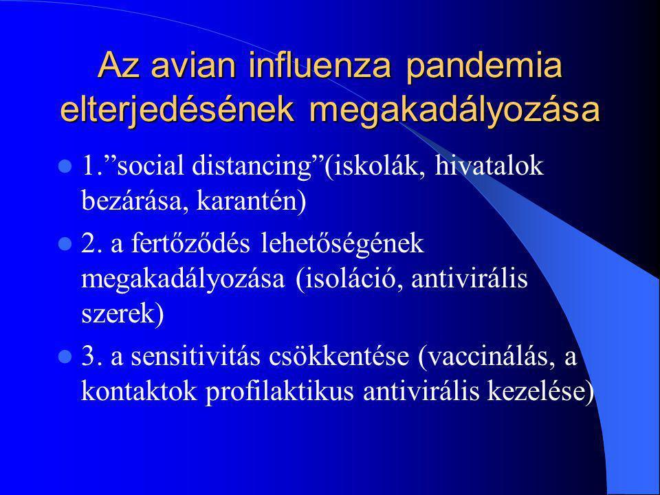 Az avian influenza pandemia elterjedésének megakadályozása