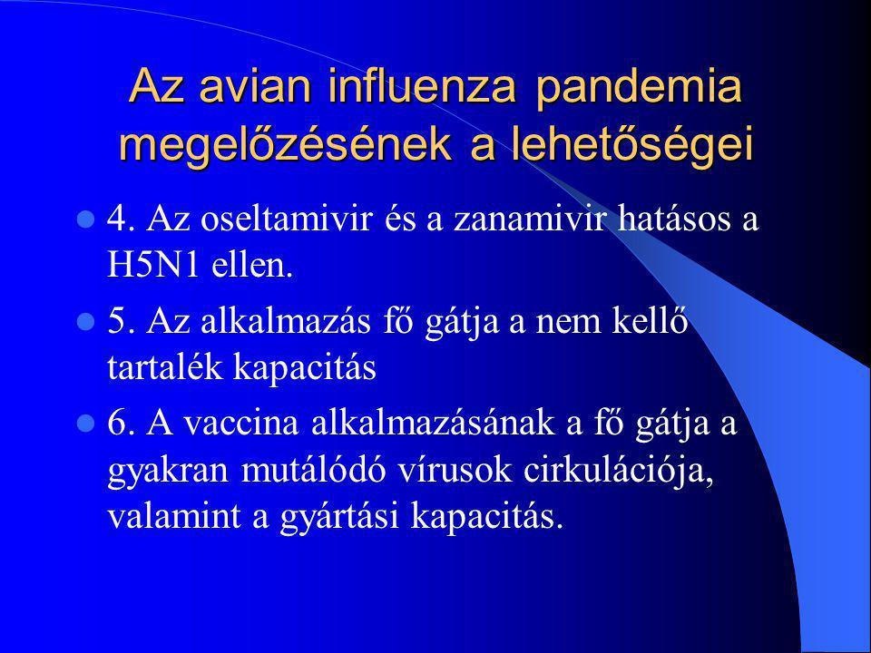 Az avian influenza pandemia megelőzésének a lehetőségei