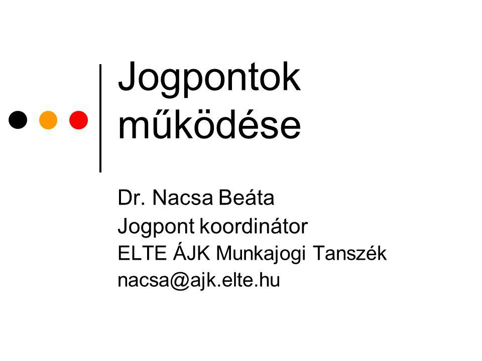 Jogpontok működése Dr. Nacsa Beáta Jogpont koordinátor