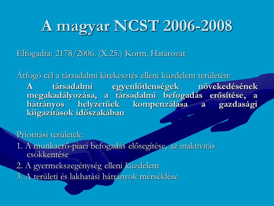 A magyar NCST 2006-2008 Elfogadta: 2178/2006. (X.25.) Korm. Határozat