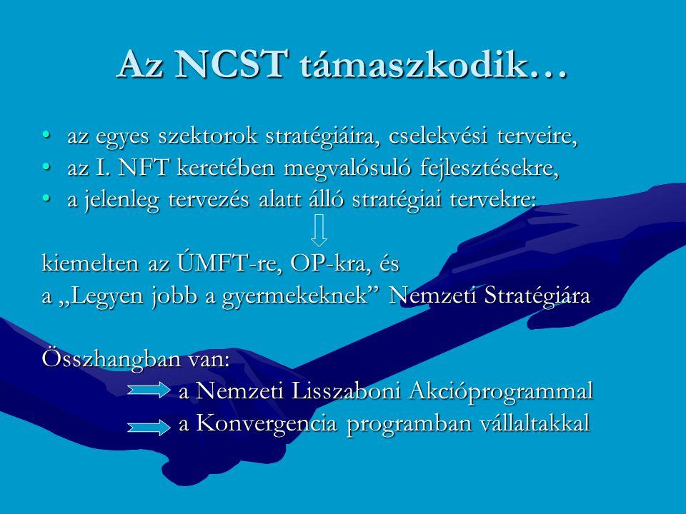 Az NCST támaszkodik… az egyes szektorok stratégiáira, cselekvési terveire, az I. NFT keretében megvalósuló fejlesztésekre,