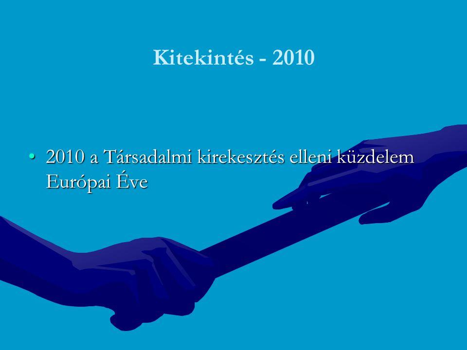 Kitekintés - 2010 2010 a Társadalmi kirekesztés elleni küzdelem Európai Éve