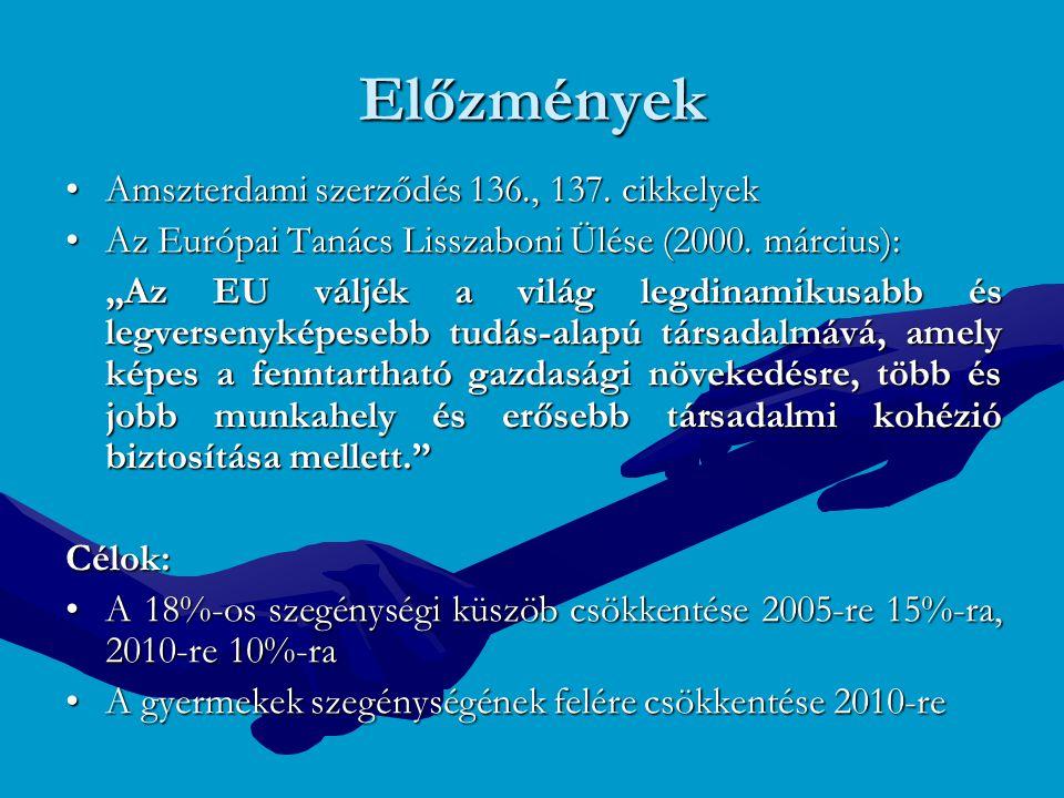 Előzmények Amszterdami szerződés 136., 137. cikkelyek