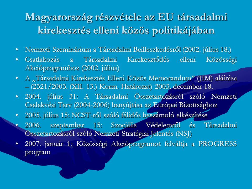 Magyarország részvétele az EU társadalmi kirekesztés elleni közös politikájában