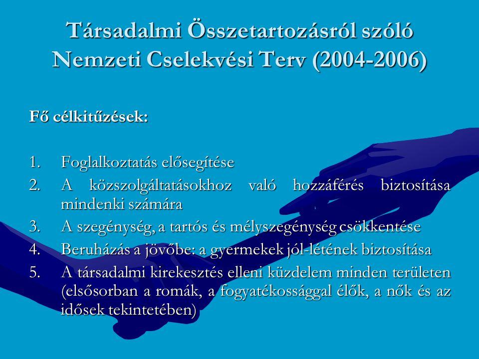 Társadalmi Összetartozásról szóló Nemzeti Cselekvési Terv (2004-2006)
