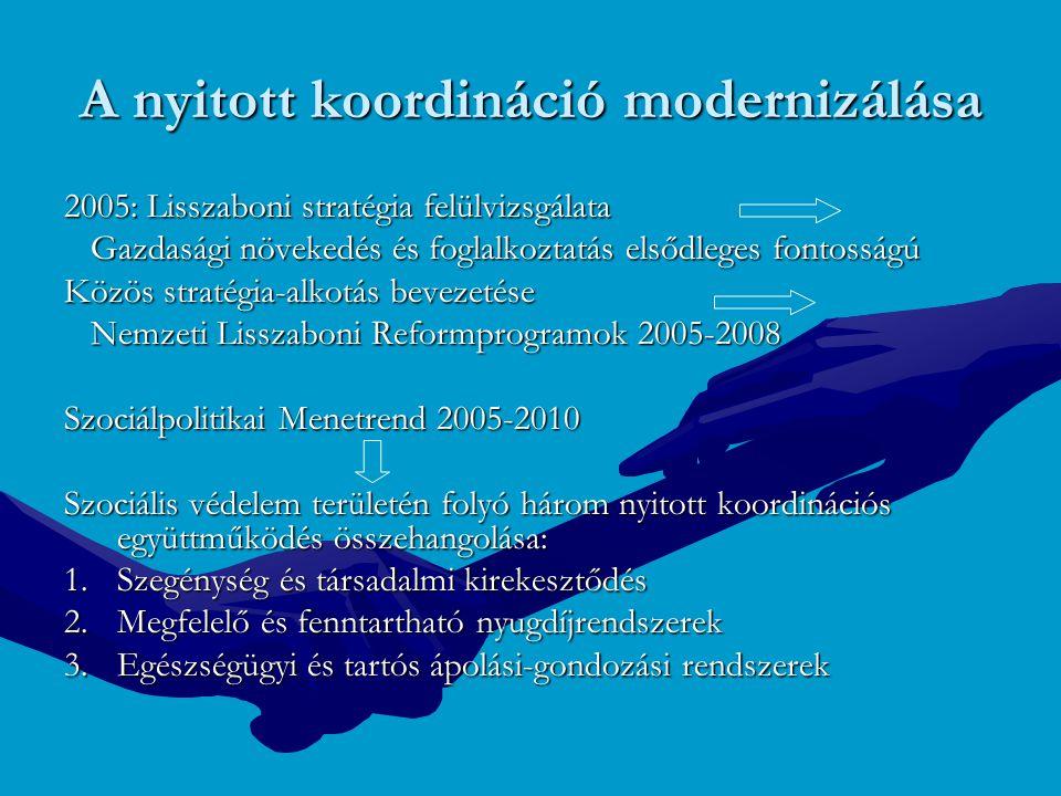 A nyitott koordináció modernizálása