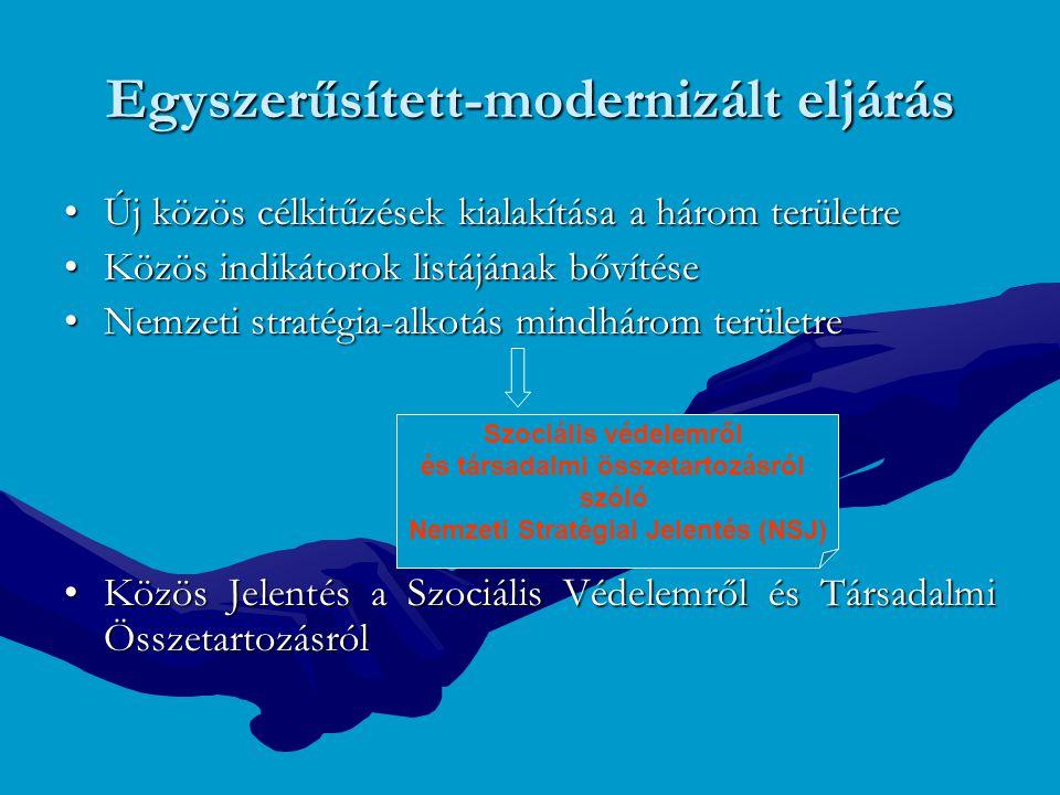 Egyszerűsített-modernizált eljárás