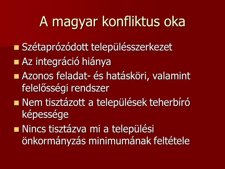 A magyar konfliktus oka