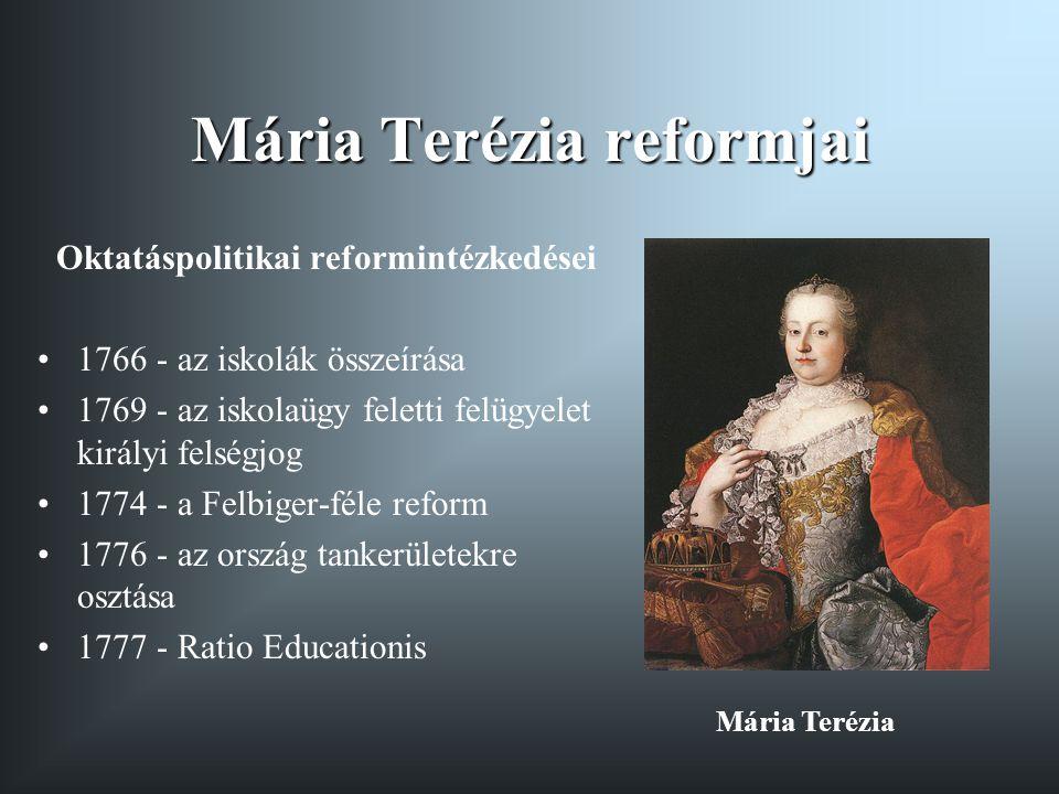 Mária Terézia reformjai