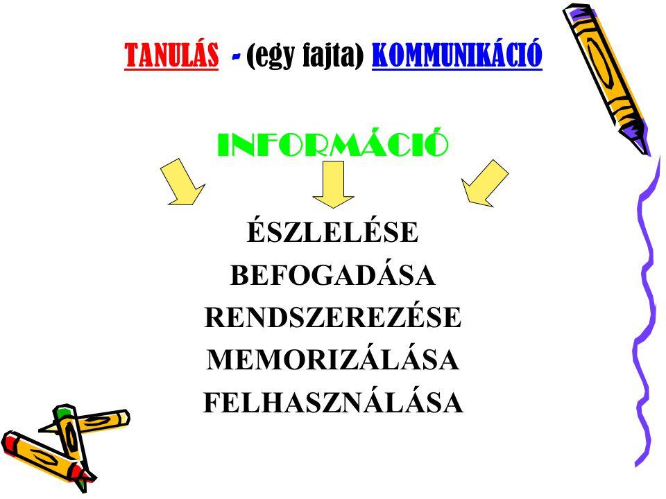 TANULÁS - (egy fajta) KOMMUNIKÁCIÓ